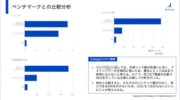 分析_例_1