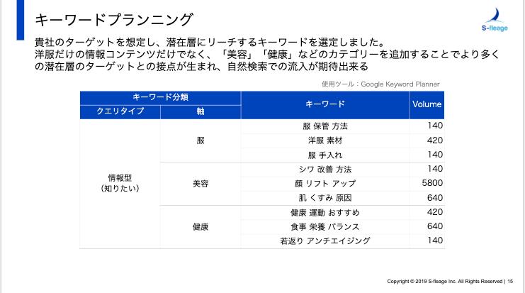 提案_例_2