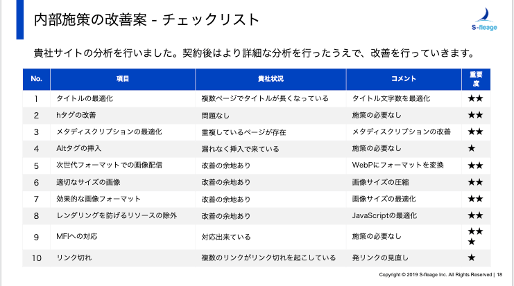 分析_例_2
