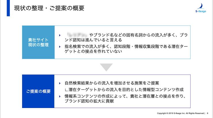 ご提案_例_1