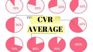CVR_平均