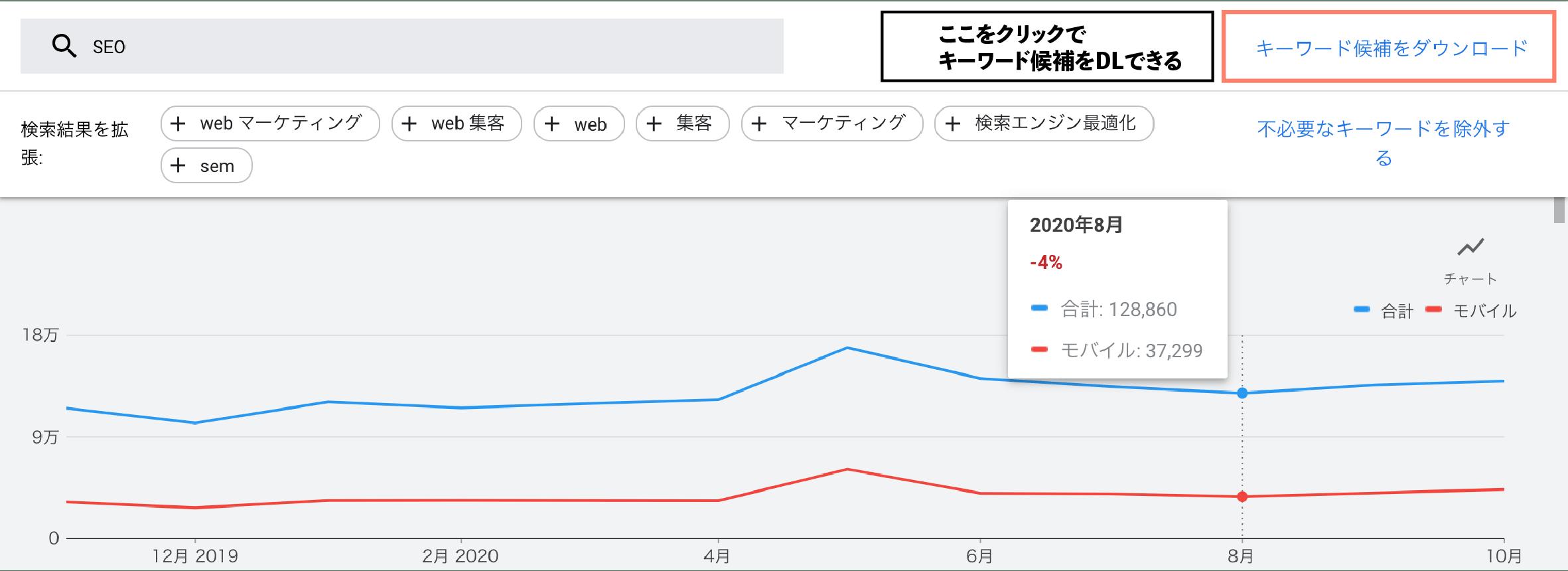 キーワードプランナー_ダウンロード