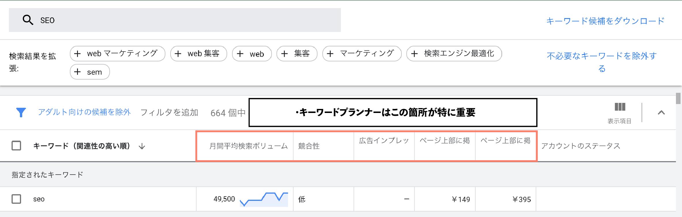 キーワードプランナー_使い方