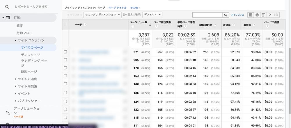 googleanalytics_PV数_見方