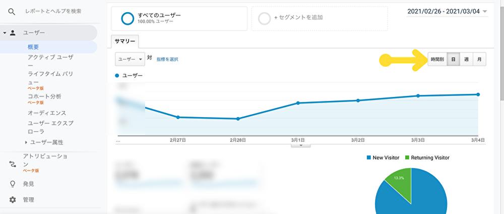 Googleanalytics_セッション数_日別_見方