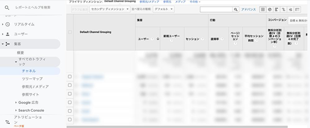Googleanalytics_チャネル別流入数_見方